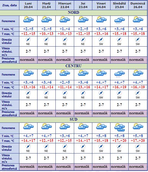 prognoza 20 aprilie
